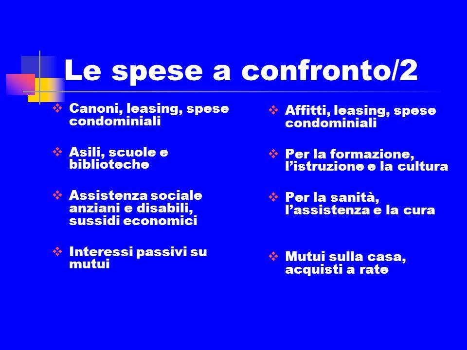 Le spese a confronto Le spese del Comune  Il personale  Acquisti: beni di consumo per lo svolgimento dei servizi (ad es.