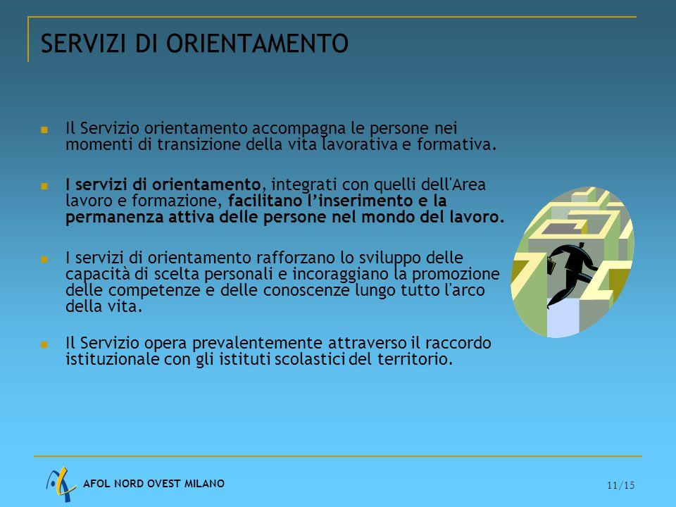 AFOL NORD OVEST MILANO 11/15 SERVIZI DI ORIENTAMENTO Il Servizio orientamento accompagna le persone nei momenti di transizione della vita lavorativa e formativa.