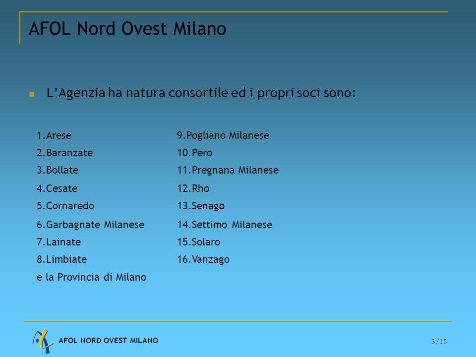 AFOL NORD OVEST MILANO 14/15 Organizzazione Sportelli Sportelli Comunali: per l'erogazione di servizi di base presso i comuni ad oggi attivi: 1.