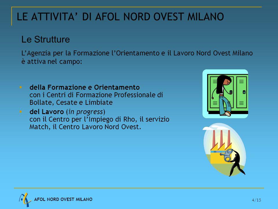 AFOL NORD OVEST MILANO 15/15 Contatti AFOL Nord Ovest Milano AREA FORMAZIONE CFP Limbiate Via Monte Grappa 23, Limbiate (Mi) Tel: 02 99051485 Fax: 02 9948 0365 Email:limbiate@afolnordovestmi.it CFP Bollate Via Varalli 20, Bollate (Mi) Tel: 02 3330 0731 Fax: 02 3655 9360 Email:bollate@afolnordovestmi.it CFP Cesate Via Romanòi 39, Cesate (Mi) Tel: 02 9906 5235 Fax: 02 9906 8108 Email:cesate@afolnordovestmi.it SERVIZIO ORIENTAMENTO CFP Limbiate – CFP Cesate DIREZIONE GENERALE Via Monte Grappa 23, Limbiate (Mi) Tel: 02 9948 0355 Fax: 02 9905 5892 E-mail: segreteriaistituzionale@afolnordovestmi.it AREA LAVORO CENTRO LAVORO NORD OVEST Viale Piazza Martiri della Libertà 1, Bollate (Mi) Tel: 02 3504 639/7 Fax.