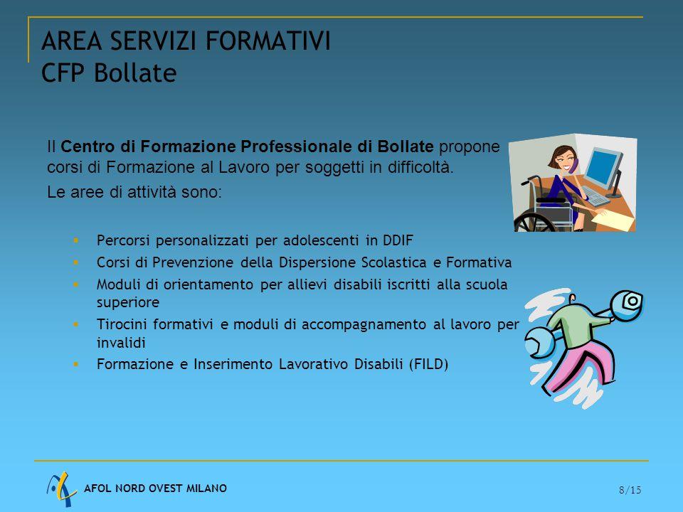 AFOL NORD OVEST MILANO 9/15 AREA SERVIZI FORMATIVI CFP Cesate  Corsi in DDIF nel settore elettrico ed elettronico 1.