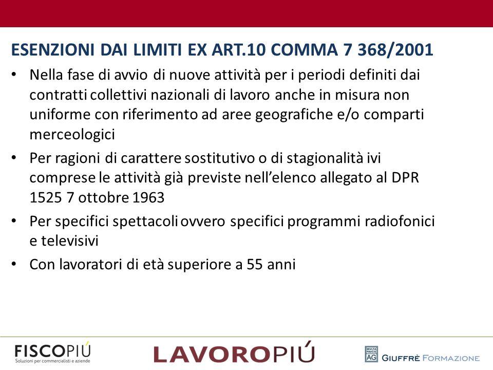 ESENZIONI DAI LIMITI EX ART.10 COMMA 7 368/2001 Nella fase di avvio di nuove attività per i periodi definiti dai contratti collettivi nazionali di lav