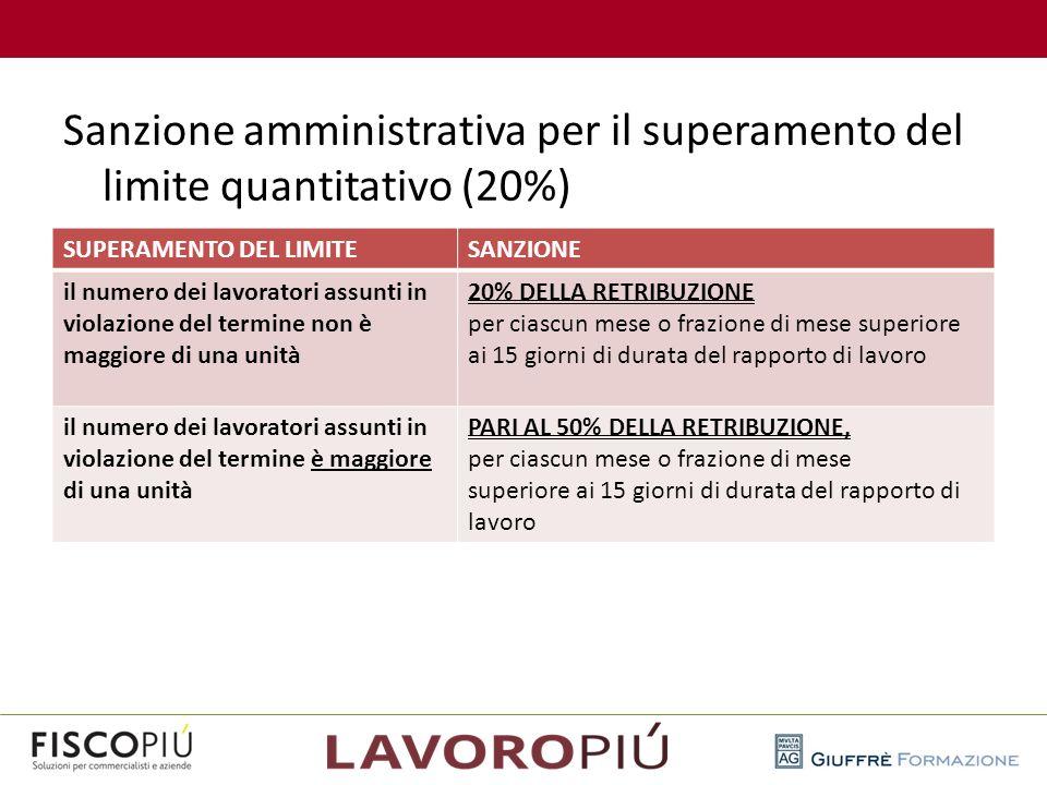 Sanzione amministrativa per il superamento del limite quantitativo (20%) SUPERAMENTO DEL LIMITESANZIONE il numero dei lavoratori assunti in violazione
