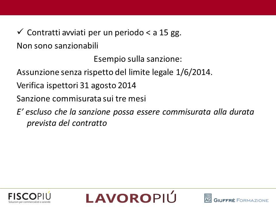 Contratti avviati per un periodo < a 15 gg. Non sono sanzionabili Esempio sulla sanzione: Assunzione senza rispetto del limite legale 1/6/2014. Verifi