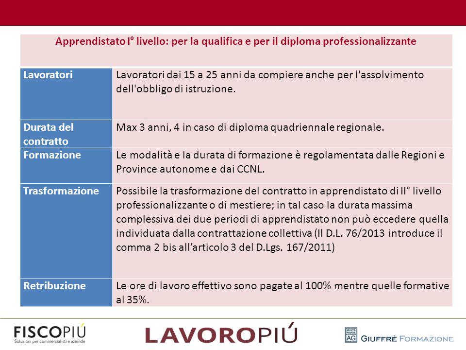 Apprendistato I° livello: per la qualifica e per il diploma professionalizzante LavoratoriLavoratori dai 15 a 25 anni da compiere anche per l'assolvim