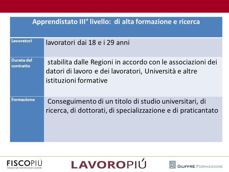 Apprendistato III° livello: di alta formazione e ricerca Lavoratori lavoratori dai 18 e i 29 anni Durata del contratto stabilita dalle Regioni in acco