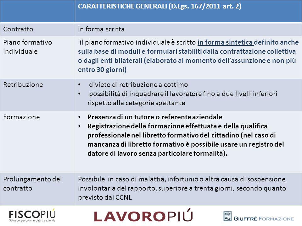 CARATTERISTICHE GENERALI (D.Lgs. 167/2011 art. 2) ContrattoIn forma scritta Piano formativo individuale il piano formativo individuale è scritto in fo
