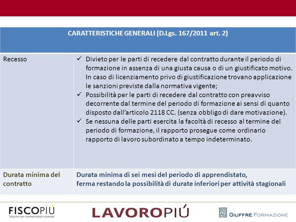 CARATTERISTICHE GENERALI (D.Lgs. 167/2011 art. 2) Recesso Divieto per le parti di recedere dal contratto durante il periodo di formazione in assenza d