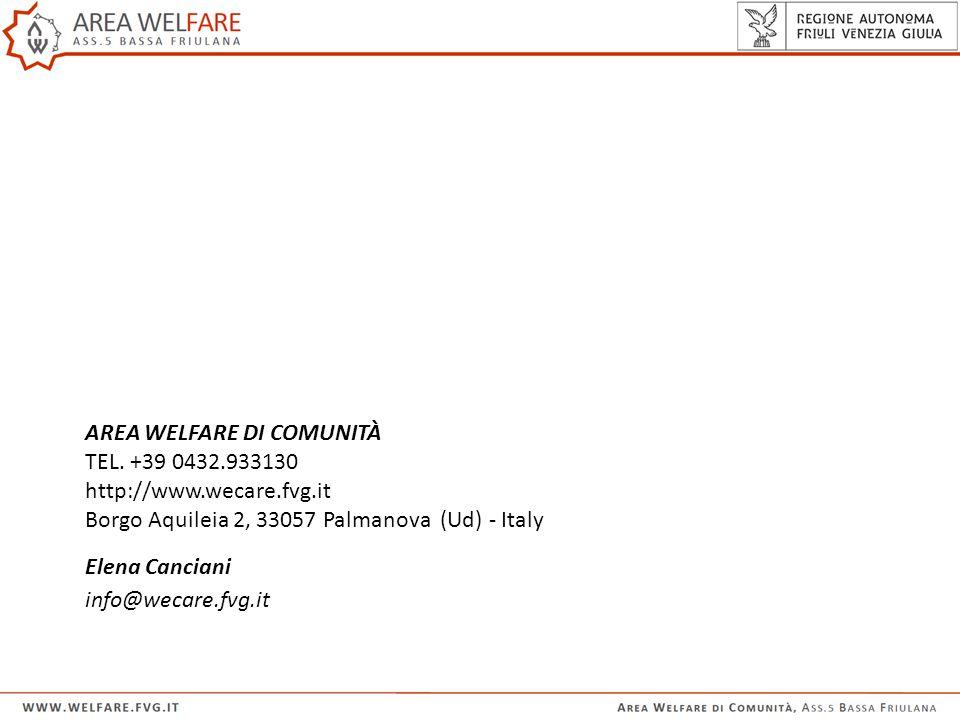 Elena Canciani info@wecare.fvg.it AREA WELFARE DI COMUNITÀ TEL.