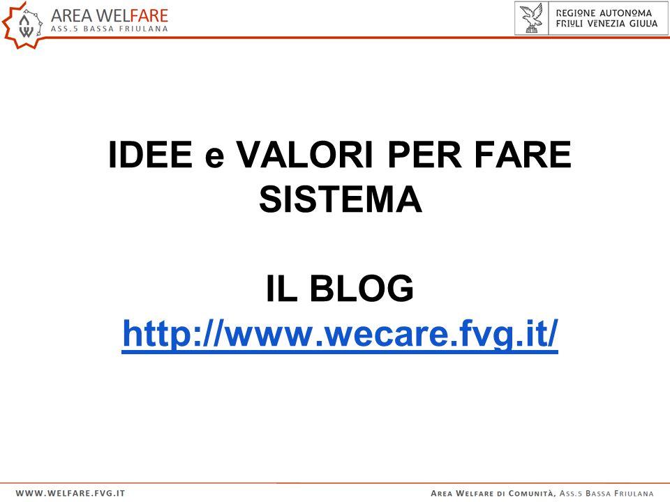 IDEE e VALORI PER FARE SISTEMA IL BLOG http://www.wecare.fvg.it/ http://www.wecare.fvg.it/