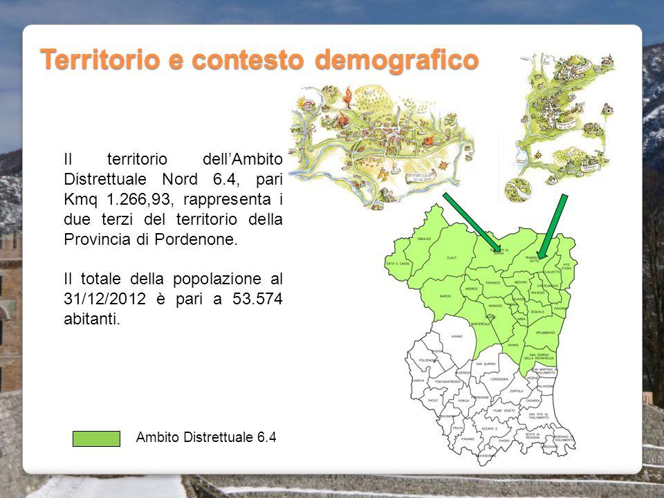 Territorio e contesto demografico Il territorio dell'Ambito Distrettuale Nord 6.4, pari Kmq 1.266,93, rappresenta i due terzi del territorio della Pro