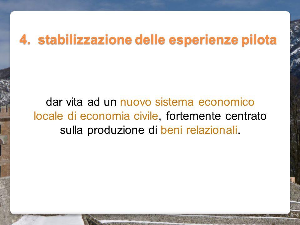 4. stabilizzazione delle esperienze pilota dar vita ad un nuovo sistema economico locale di economia civile, fortemente centrato sulla produzione di b