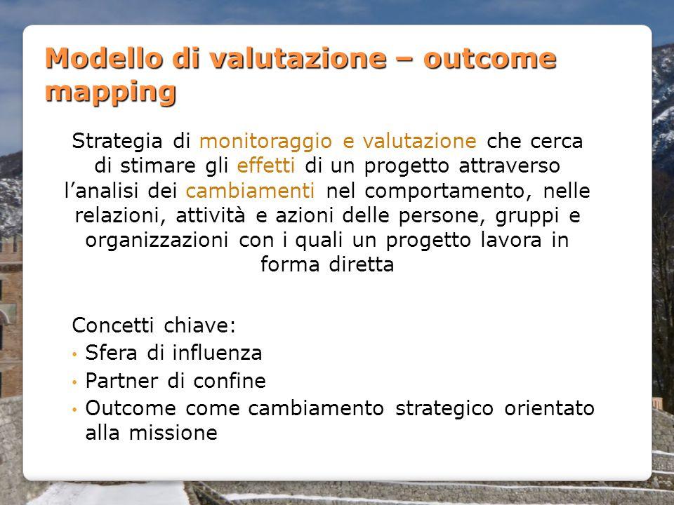Modello di valutazione – outcome mapping Strategia di monitoraggio e valutazione che cerca di stimare gli effetti di un progetto attraverso l'analisi