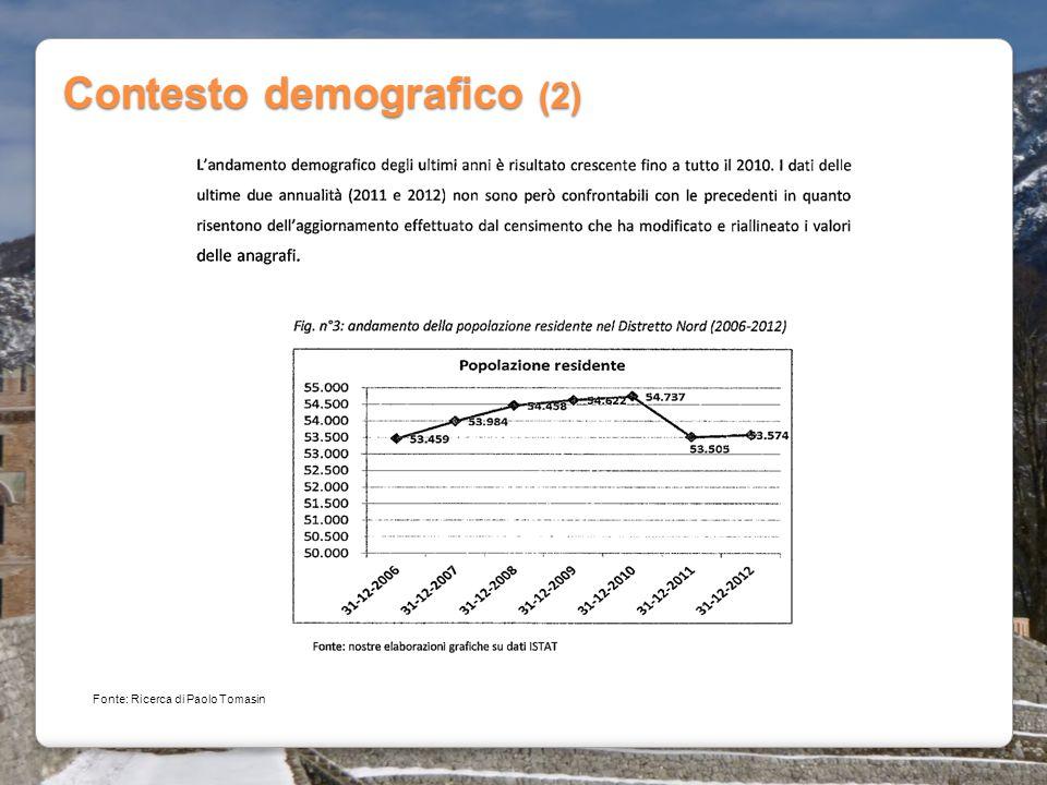 Contesto demografico (2) Fonte: Ricerca di Paolo Tomasin