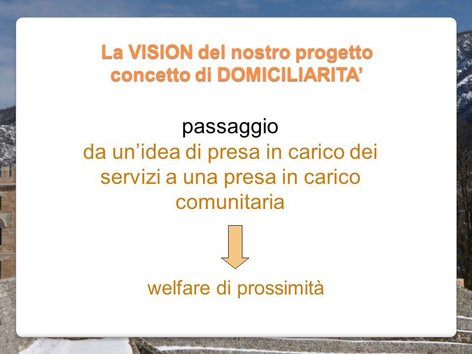 La VISION del nostro progetto concetto di DOMICILIARITA' welfare di prossimità passaggio da un'idea di presa in carico dei servizi a una presa in cari