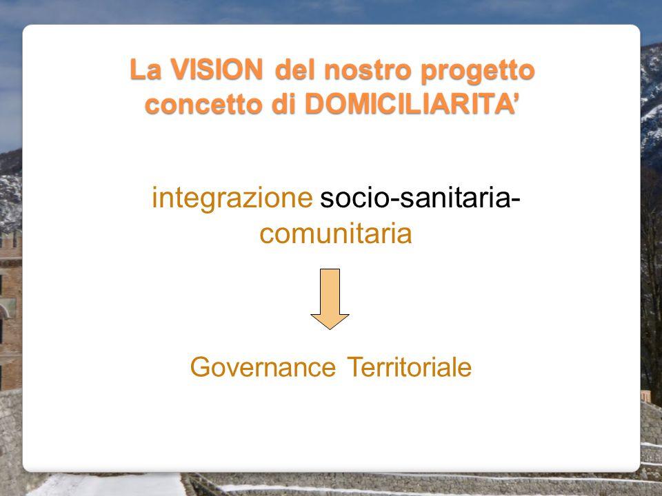 La VISION del nostro progetto concetto di DOMICILIARITA' Governance Territoriale integrazione socio-sanitaria- comunitaria