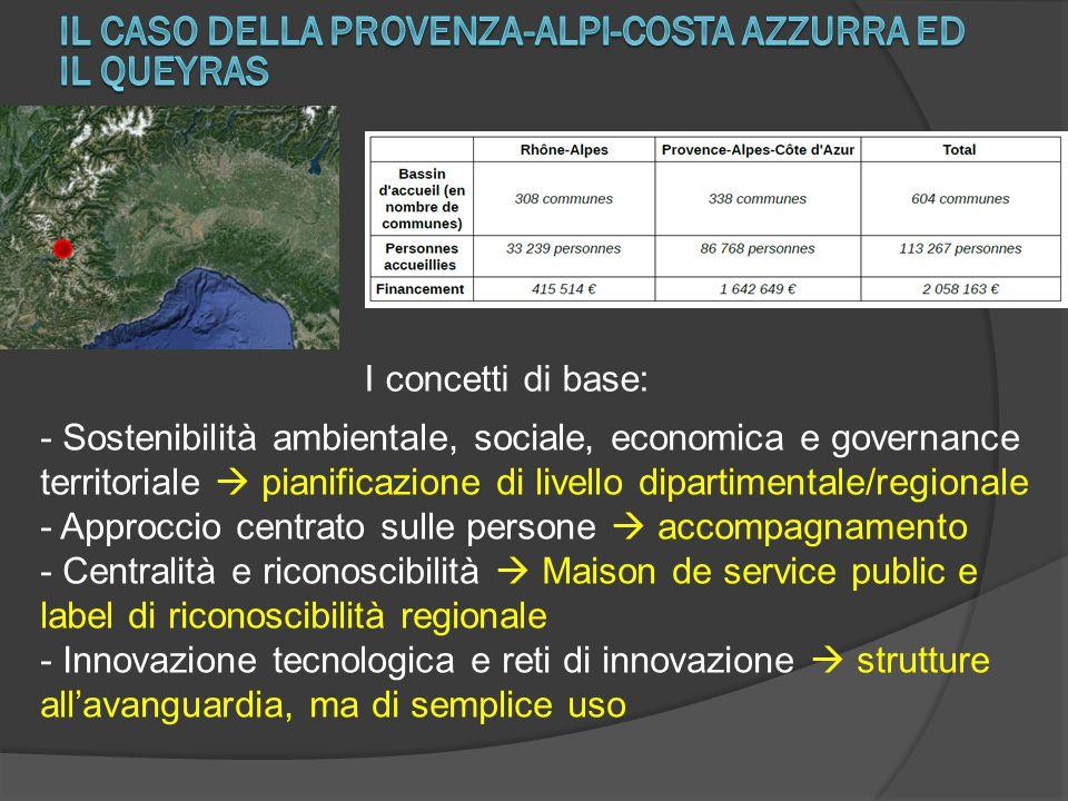 I concetti di base: - Sostenibilità ambientale, sociale, economica e governance territoriale  pianificazione di livello dipartimentale/regionale - Ap
