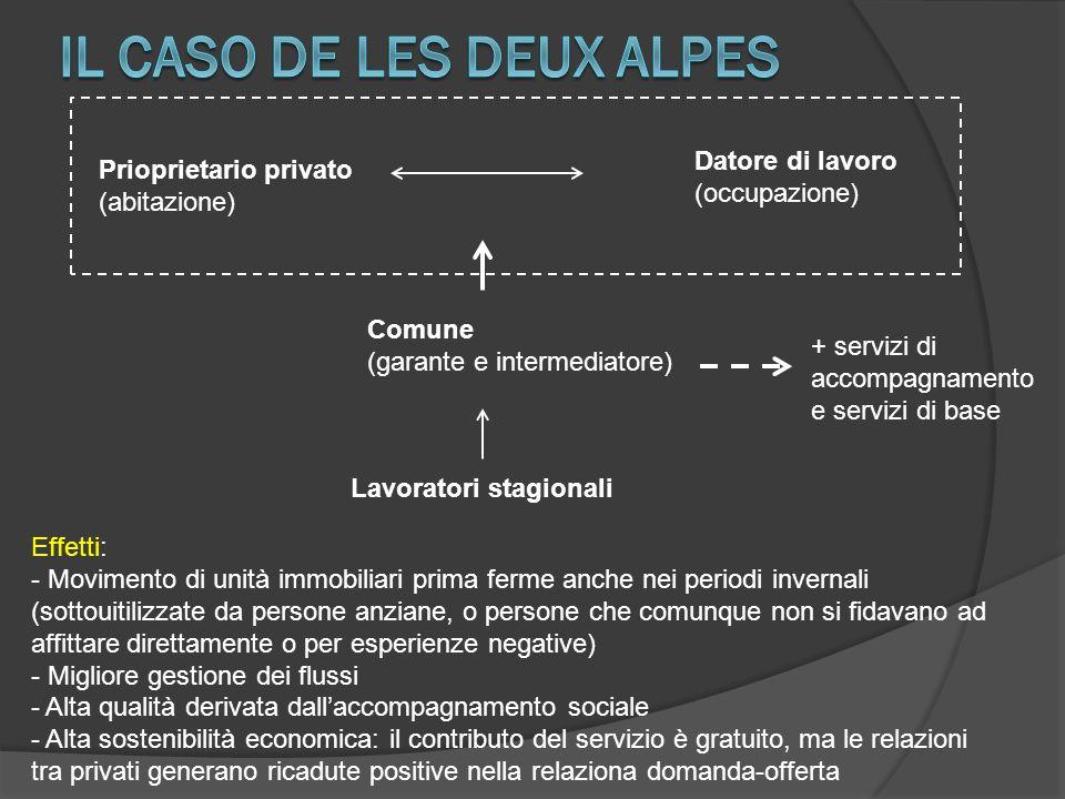 Lavoratori stagionali Prioprietario privato (abitazione) Datore di lavoro (occupazione) Comune (garante e intermediatore) + servizi di accompagnamento