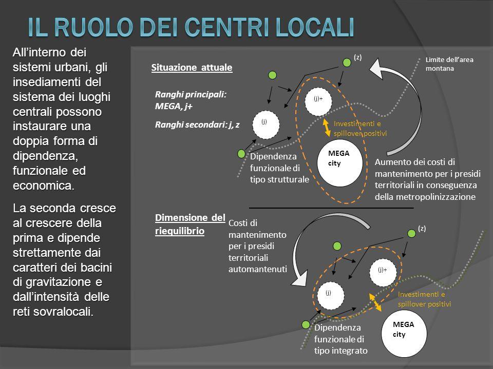 Investimenti e spillover positivi Dipendenza funzionale di tipo integrato Costi di mantenimento per i presidi territoriali automantenuti MEGA city (j)