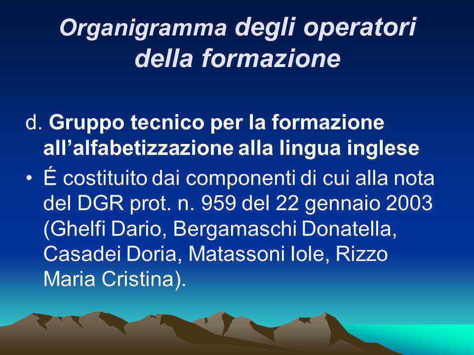 Organigramma degli operatori della formazione d.