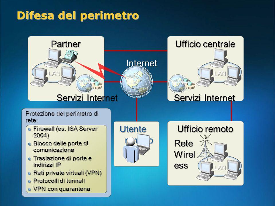Il perimetro di rete può includere connessioni a: Internet Uffici remoti Partner Utenti remoti Reti wireless Applicazioni Internet La compromissione del perimetro di rete può determinare: Attacchi alla rete aziendale Attacchi agli utenti remoti Attacchi dai partner Attacchi da uffici remoti Attacchi ai servizi Internet Attacchi da Internet Protezione del perimetro di rete: Firewall (es.