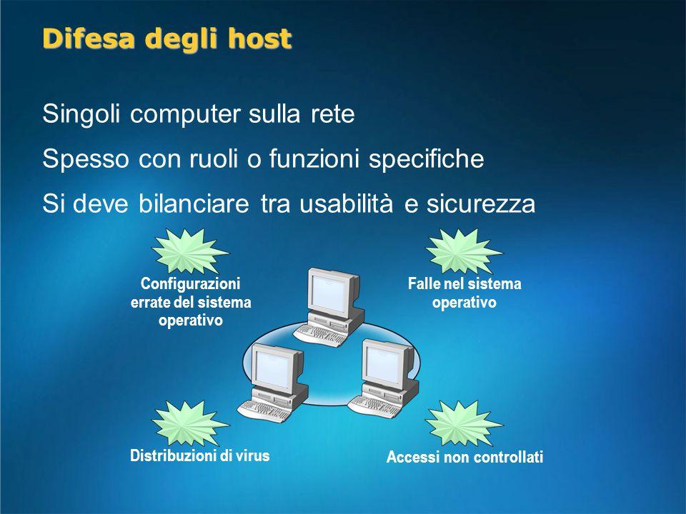 Difesa degli host Configurazioni errate del sistema operativo Falle nel sistema operativo Distribuzioni di virus Accessi non controllati Singoli computer sulla rete Spesso con ruoli o funzioni specifiche Si deve bilanciare tra usabilità e sicurezza