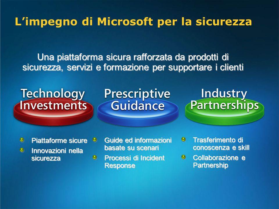L'impegno di Microsoft per la sicurezza Una piattaforma sicura rafforzata da prodotti di sicurezza, servizi e formazione per supportare i clienti Piattaforme sicure Innovazioni nella sicurezza Guide ed informazioni basate su scenari Processi di Incident Response Trasferimento di conoscenza e skill Collaborazione e Partnership