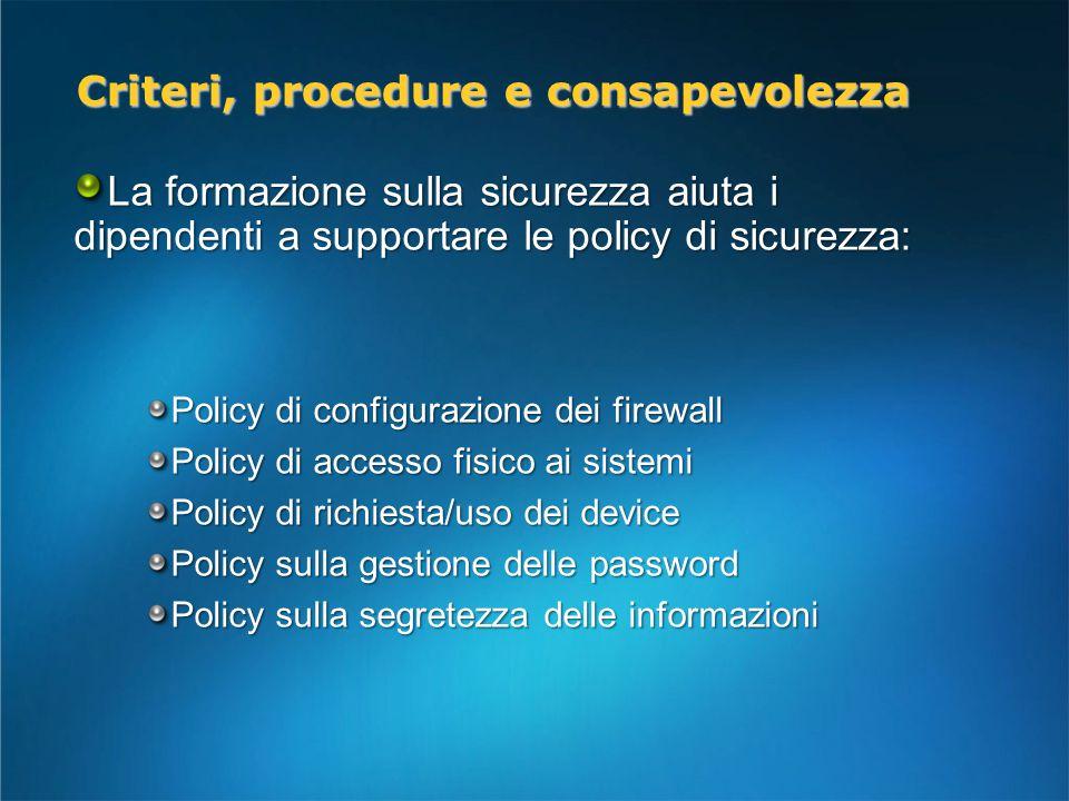 Criteri, procedure e consapevolezza La formazione sulla sicurezza aiuta i dipendenti a supportare le policy di sicurezza: Policy di configurazione dei firewall Policy di accesso fisico ai sistemi Policy di richiesta/uso dei device Policy sulla gestione delle password Policy sulla segretezza delle informazioni