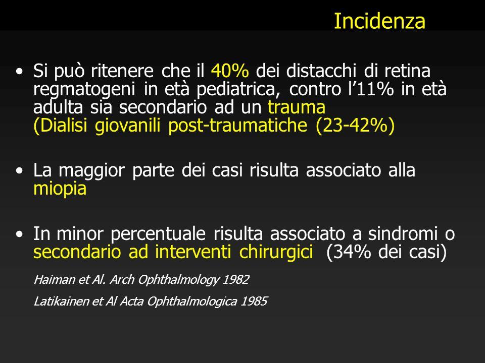 Incidenza Si può ritenere che il 40% dei distacchi di retina regmatogeni in età pediatrica, contro l'11% in età adulta sia secondario ad un trauma (Di