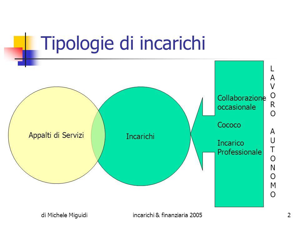 di Michele Miguidiincarichi & finanziaria 200513 Il lavoro a progetto (decreto legislativo 10 settembre 2003, n.