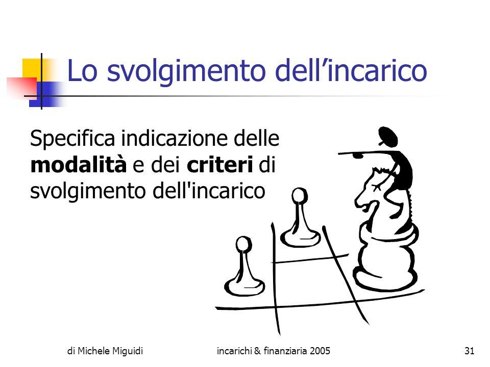 di Michele Miguidiincarichi & finanziaria 200531 Lo svolgimento dell'incarico Specifica indicazione delle modalità e dei criteri di svolgimento dell incarico
