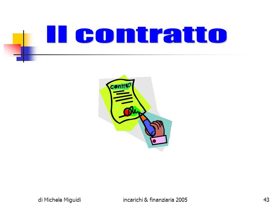 di Michele Miguidiincarichi & finanziaria 200543