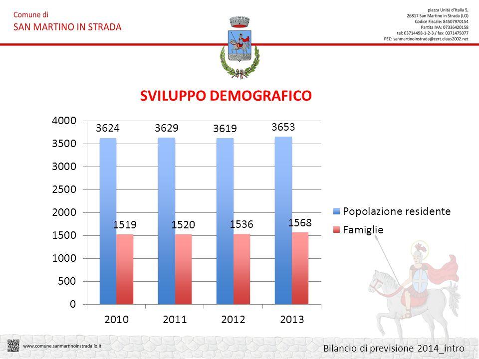 Bilancio di previsione 2014_intro