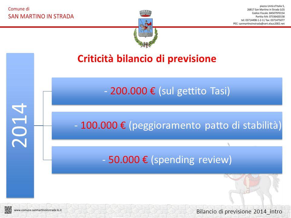 Criticità bilancio di previsione 2014 - 200.000 € (sul gettito Tasi) - 100.000 € (peggioramento patto di stabilità) - 50.000 € (spending review) Bilancio di previsione 2014_intro