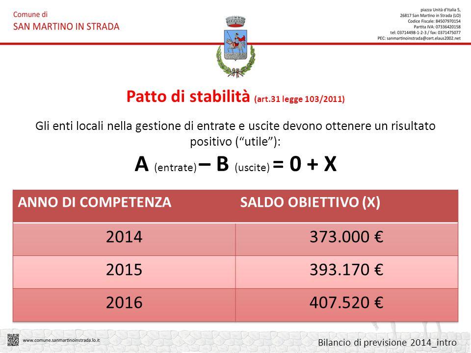 Patto di stabilità (art.31 legge 103/2011) Gli enti locali nella gestione di entrate e uscite devono ottenere un risultato positivo ( utile ): A (entrate) – B (uscite) = 0 + X Bilancio di previsione 2014_intro