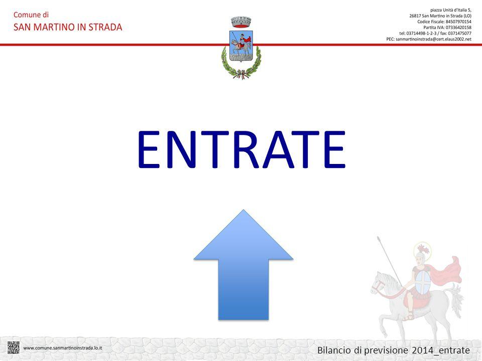 ENTRATE Bilancio di previsione 2014_entrate