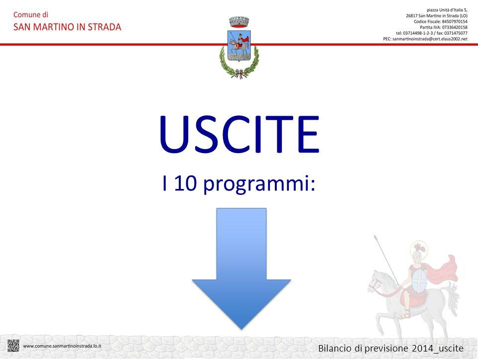 USCITE I 10 programmi: Bilancio di previsione 2014_uscite