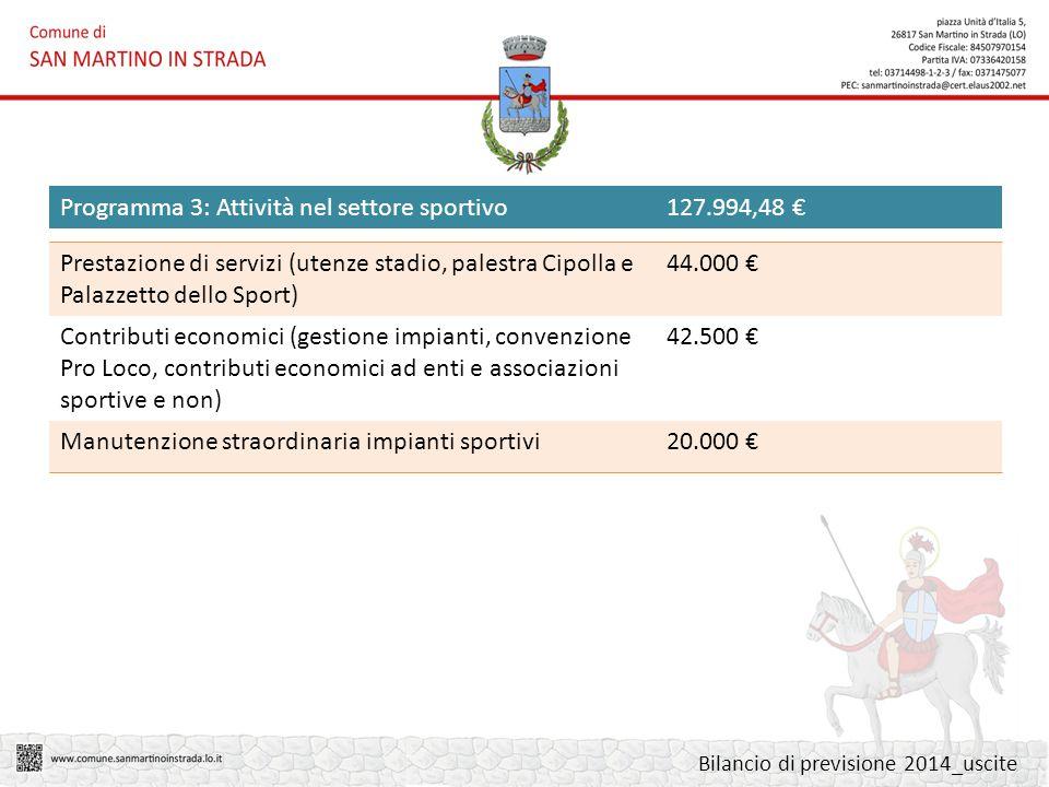 Prestazione di servizi (utenze stadio, palestra Cipolla e Palazzetto dello Sport) 44.000 € Contributi economici (gestione impianti, convenzione Pro Loco, contributi economici ad enti e associazioni sportive e non) 42.500 € Manutenzione straordinaria impianti sportivi20.000 € Programma 3: Attività nel settore sportivo127.994,48 € Bilancio di previsione 2014_uscite