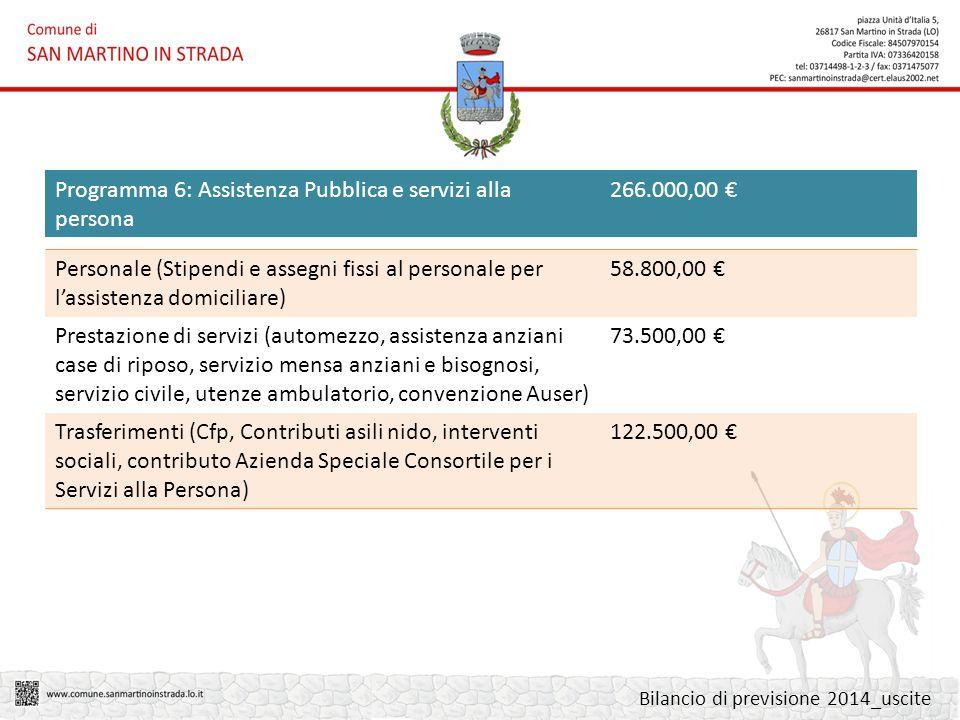 Personale (Stipendi e assegni fissi al personale per l'assistenza domiciliare) 58.800,00 € Prestazione di servizi (automezzo, assistenza anziani case di riposo, servizio mensa anziani e bisognosi, servizio civile, utenze ambulatorio, convenzione Auser) 73.500,00 € Trasferimenti (Cfp, Contributi asili nido, interventi sociali, contributo Azienda Speciale Consortile per i Servizi alla Persona) 122.500,00 € Programma 6: Assistenza Pubblica e servizi alla persona 266.000,00 € Bilancio di previsione 2014_uscite