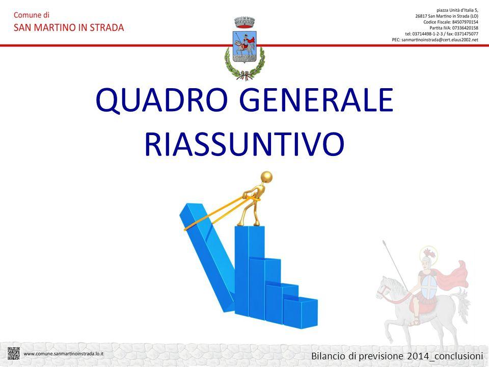 QUADRO GENERALE RIASSUNTIVO Bilancio di previsione 2014_conclusioni