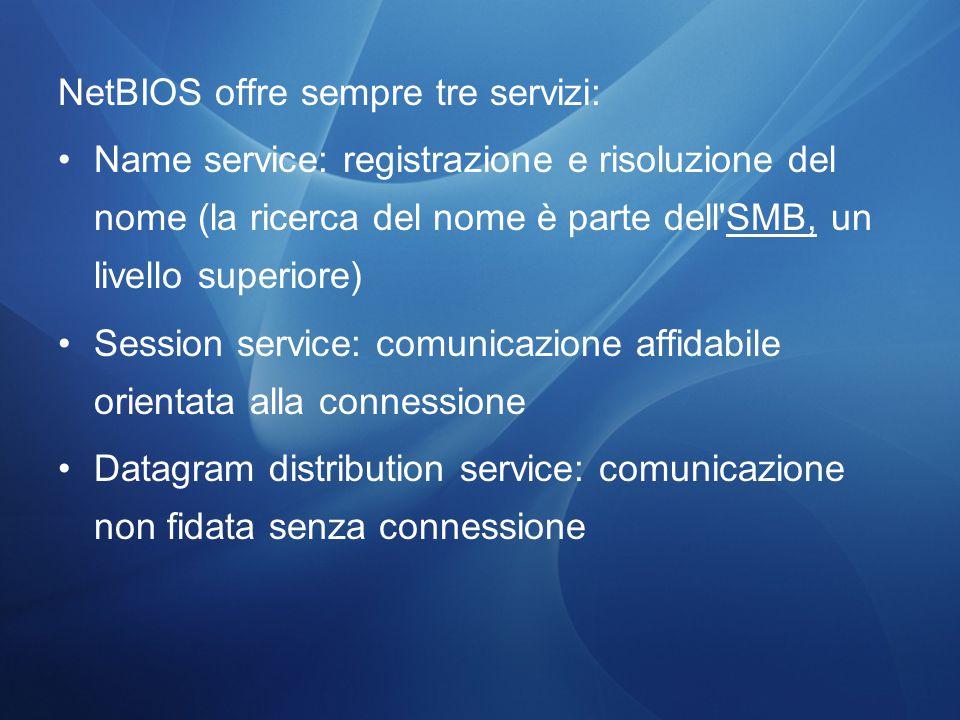 NetBIOS offre sempre tre servizi: Name service: registrazione e risoluzione del nome (la ricerca del nome è parte dell SMB, un livello superiore) Session service: comunicazione affidabile orientata alla connessione Datagram distribution service: comunicazione non fidata senza connessione
