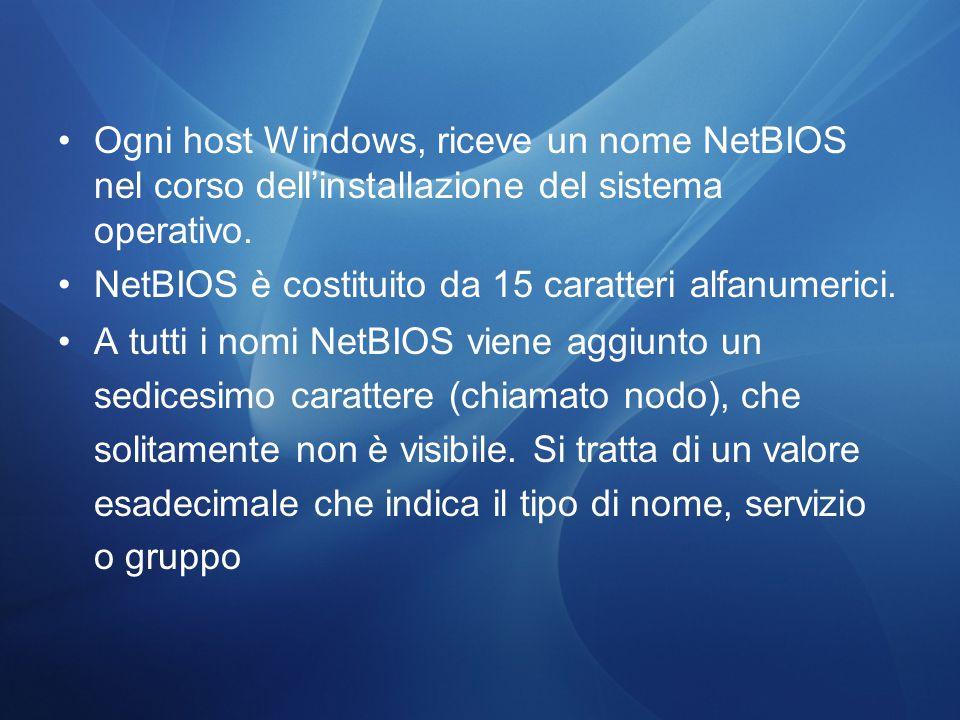 Ogni host Windows, riceve un nome NetBIOS nel corso dell'installazione del sistema operativo.