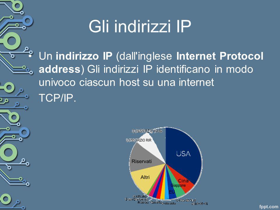 Gli indirizzi IP pubblici sono rilasciati e regolamentati dall ICANN.