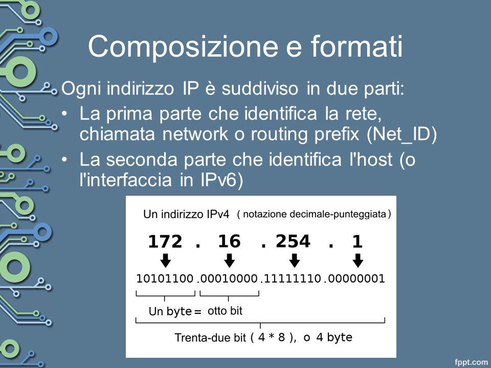 Composizione e formati Ogni indirizzo IP è suddiviso in due parti: La prima parte che identifica la rete, chiamata network o routing prefix (Net_ID) La seconda parte che identifica l host (o l interfaccia in IPv6)