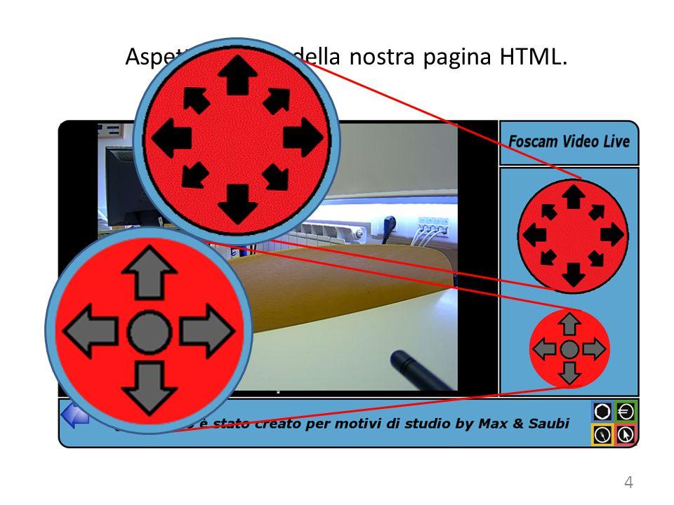 Aspetto grafico della nostra pagina HTML. 4