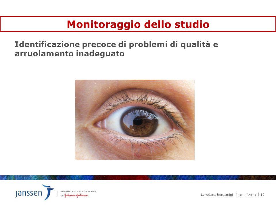 Monitoraggio dello studio Identificazione precoce di problemi di qualità e arruolamento inadeguato 13/06/2013 12 Loredana Bergamini