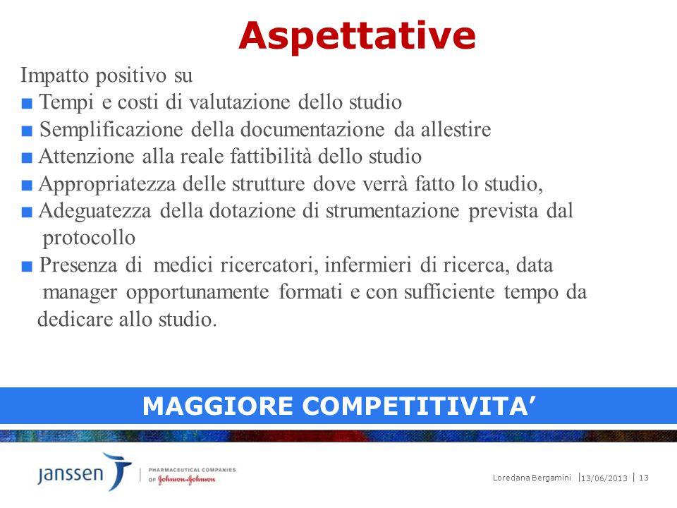 Aspettative 13/06/2013 13 Loredana Bergamini Impatto positivo su ■ Tempi e costi di valutazione dello studio ■ Semplificazione della documentazione da