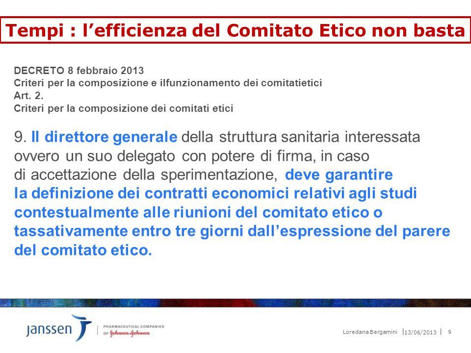 Tempi : l'efficienza del Comitato Etico non basta DECRETO 8 febbraio 2013 Criteri per la composizione e ilfunzionamento dei comitatietici Art. 2. Crit