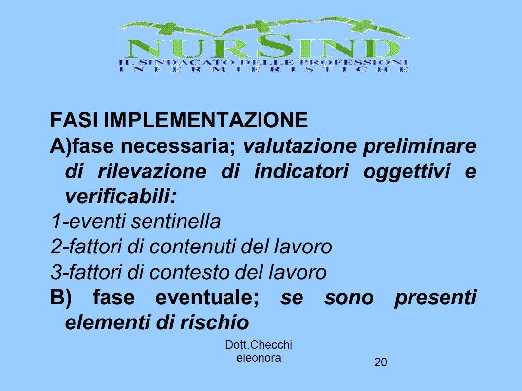 20 FASI IMPLEMENTAZIONE A)fase necessaria; valutazione preliminare di rilevazione di indicatori oggettivi e verificabili: 1-eventi sentinella 2-fattor