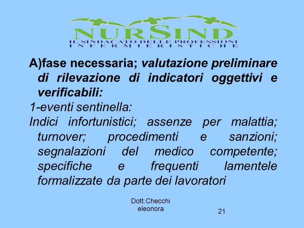 21 A)fase necessaria; valutazione preliminare di rilevazione di indicatori oggettivi e verificabili: 1-eventi sentinella: Indici infortunistici; assen